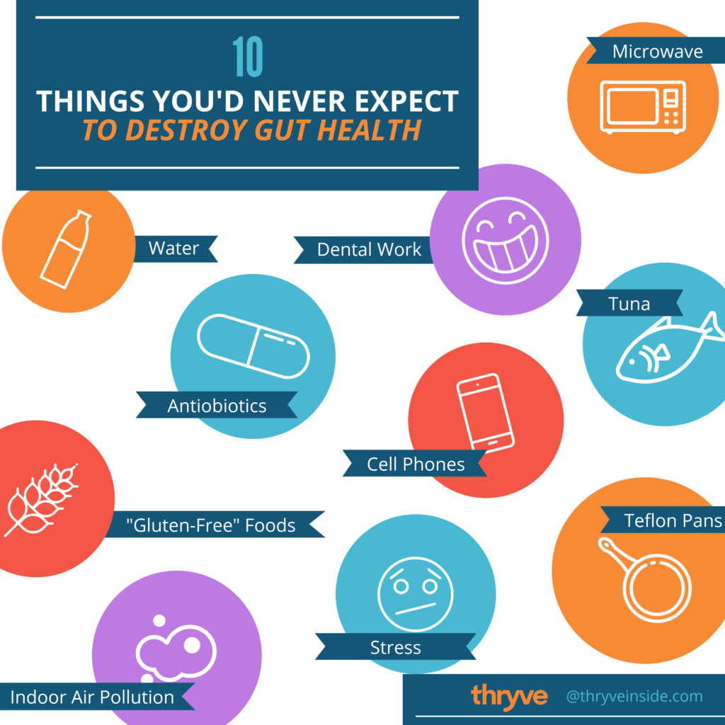 10 Things Ruining Our Gut Health
