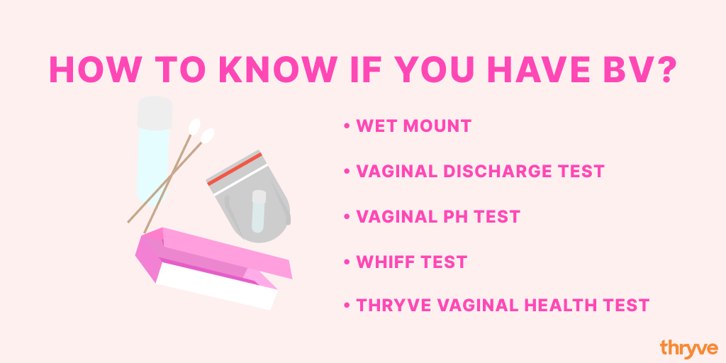 How to Know if You Have Bacterial Vaginosis